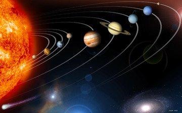 солнце, космос, планета, планеты, орбита, пространство, система, космическая, orbita, на солнце