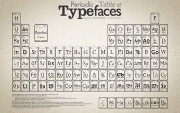 менделеева, of, typefaces, настольная