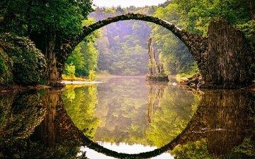 деревья, вода, река, природа, камни, лес, отражение, пейзаж, мост, германия, robert häfner, мост ракотцбрюке, coburg
